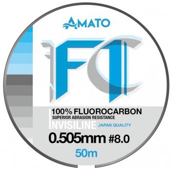 Fluorocarbon F1 Amato